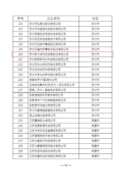 QQ truncation chart 20170927201803 transcription .png